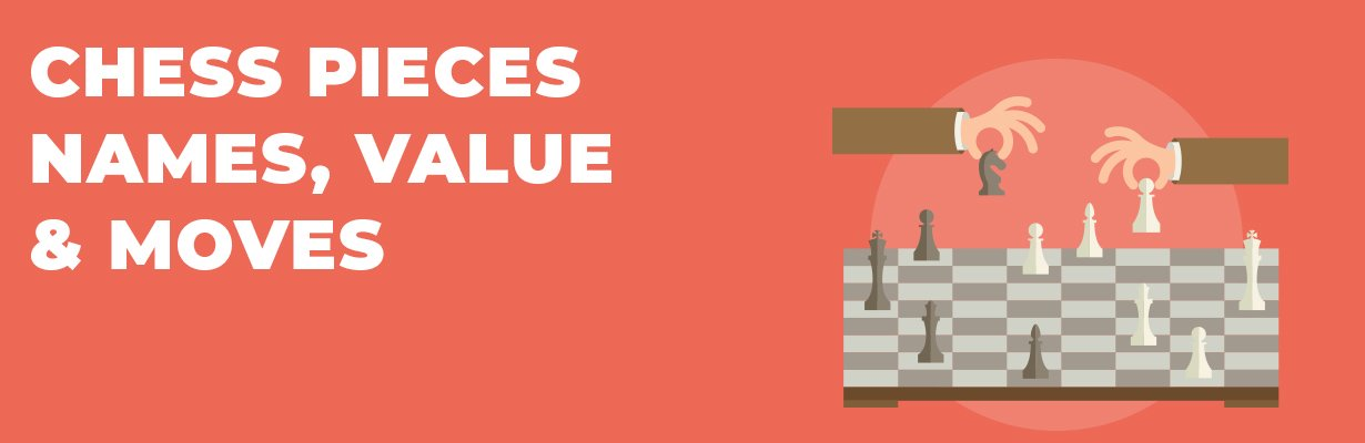 Chess pieces names, moves & values